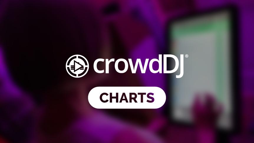 crowdDJ Charts
