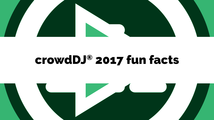 crowdDJ 2017 fun facts