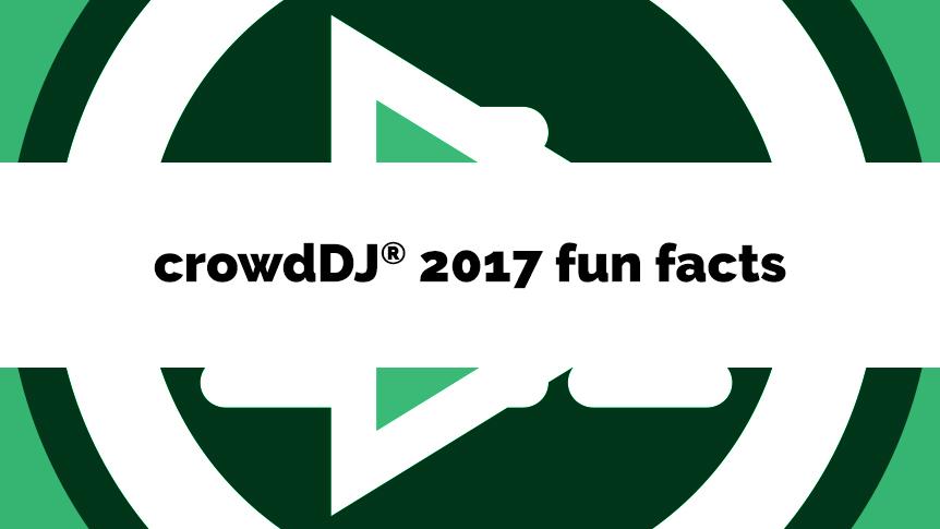 crowdDJ 2017 fun facts